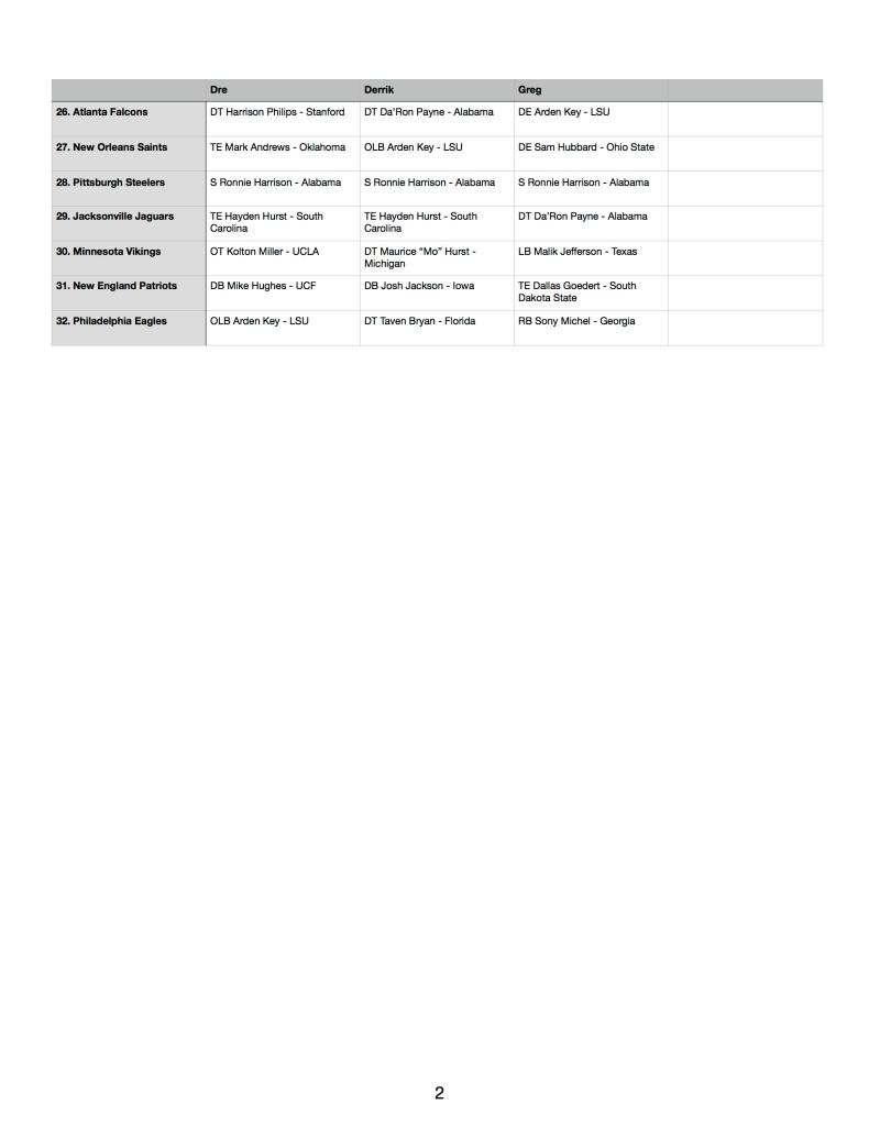 TFTB NFL Mock Drafts 1.0 FINAL SECOND.jpg