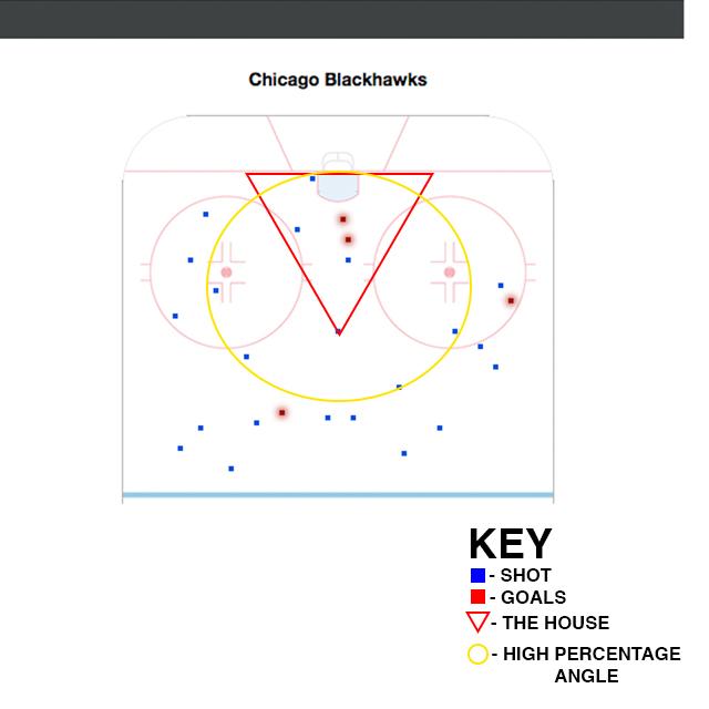 Hawks_Shooting_Chart.jpg